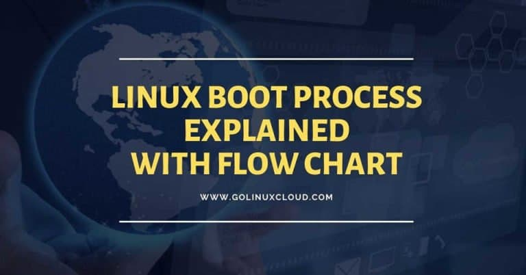 Linux Boot Process Explained Step by Step in Detail