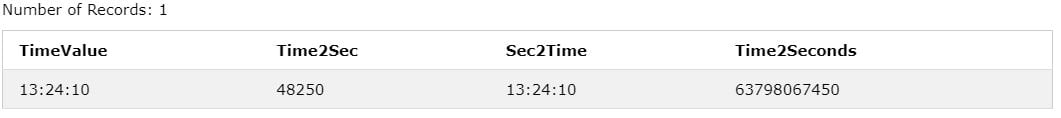 MySQL Time Functions - TIME_TO_SEC, SEC_TO_TIME - Sample Output 11