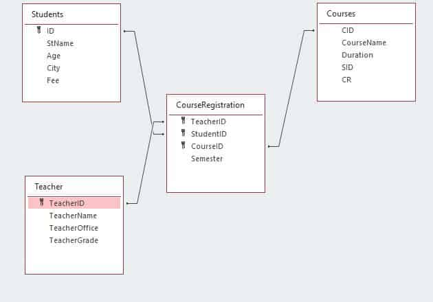 SQL INNER JOIN practical examples