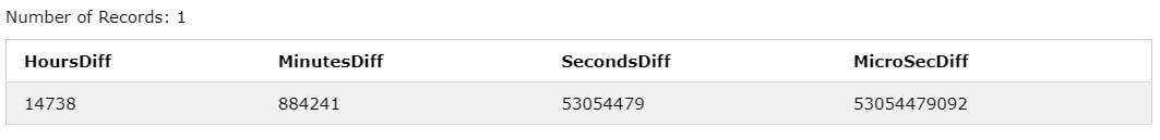 SQL SERVER DATEDIFF TIME Function