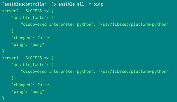 How to configure Ansible on controller and managed node