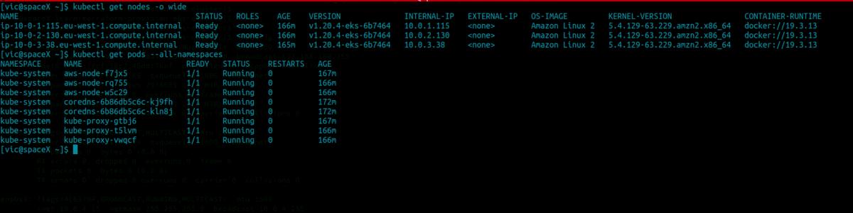 How to Deploy EKS Cluster on AWS using Terraform