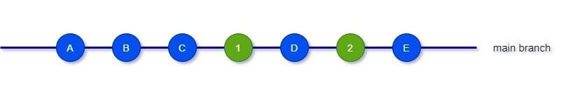 git pull vs git pull --rebase explained with examples