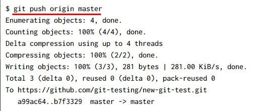 git push explained with practical examples [Beginners]