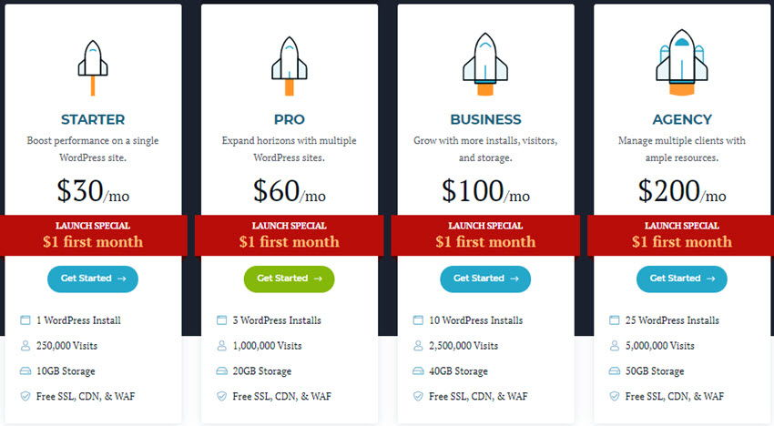 Review - Why I chose Rocket.net hosting platform?