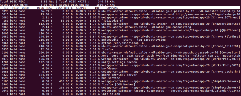 output displayed by command iotop -a