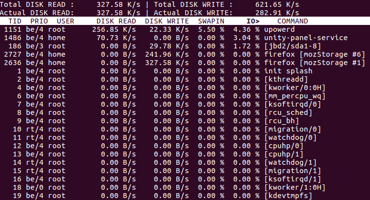 iotop command output