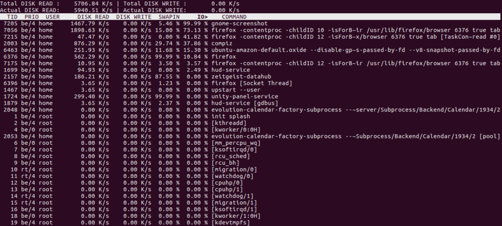 output displayed by iotop -k command