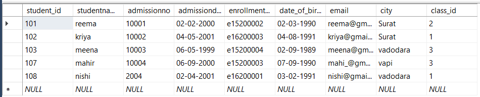 SQL LIKE | SQL NOT LIKE | SQL LIKE WILDCARD Examples