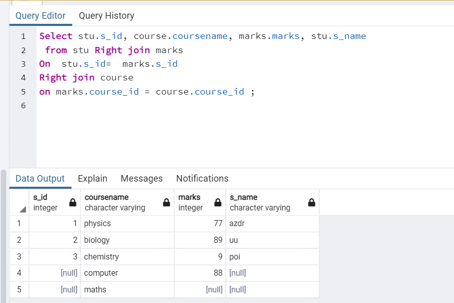 SQL RIGHT JOIN Explained with Examples